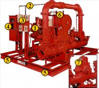 蒸汽动力节能系统疏水